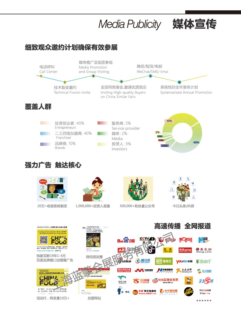 CHINA FOOD 上海国际餐饮美食加盟展参展理由
